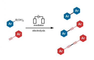 Electro-oxidative Coupling Reactions Leading to π-Conjugated Compounds